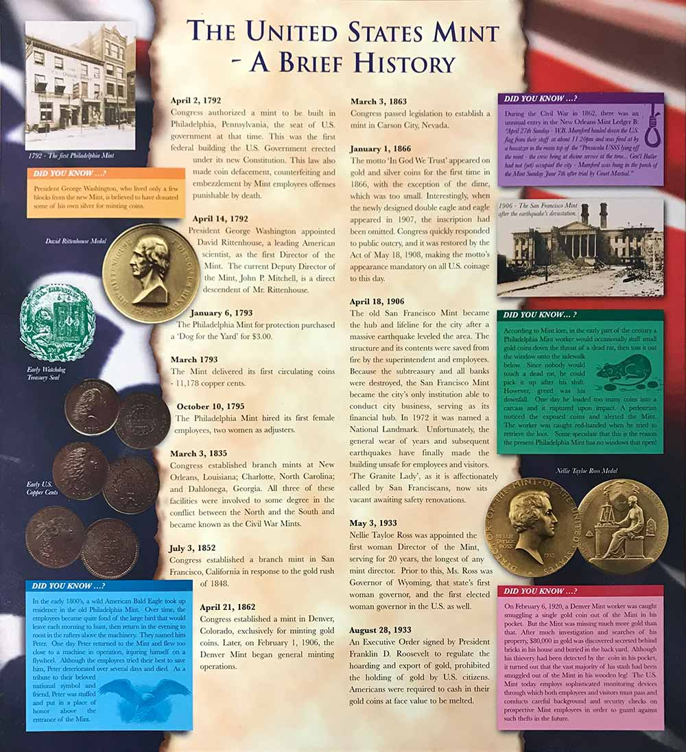 Official Us Mint State Quarter Map - Us-map-for-quarters